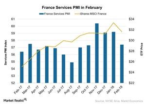 uploads/2018/03/France-Services-PMI-in-February-2018-03-14-1.jpg