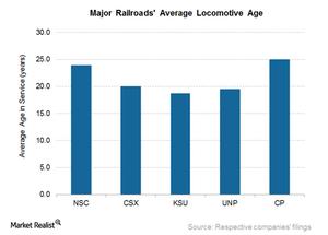 uploads/2016/05/Locomotive-age1.png