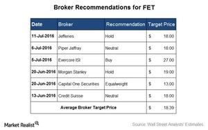 uploads/2016/07/Broker-Recommendations-7-1.jpg