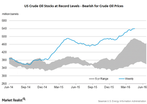 uploads/2016/04/us-crude-oil-stocks91.png