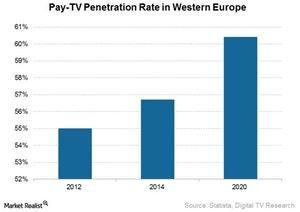 uploads///Western EUrope penetration rate