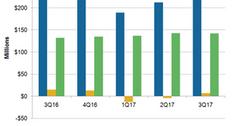 uploads///A_Semiconductors_Mellanoc earnings