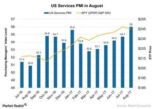 uploads///US Services PMI in August