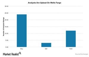 uploads///WFC Ratings