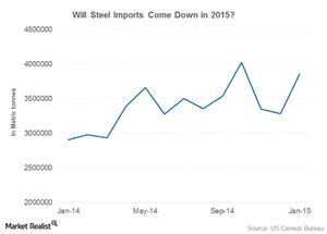 uploads///steel imports