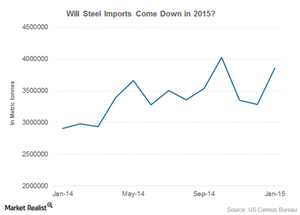 uploads/2015/03/steel-imports21.png