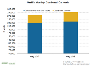 uploads/2018/06/GWR-combined-1.png
