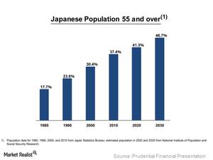 uploads/2015/03/12.1-Japanese-Population1.png