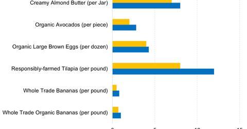 uploads/2017/08/Amazon-Has-Slashed-Whole-Food-Product-Prices-2017-08-31.jpg