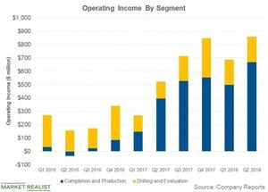 uploads/2018/10/operating-income-by-segment-1.jpg