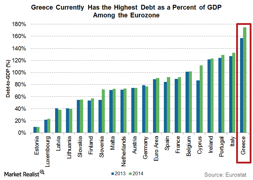 uploads///Debt as percent of GDP