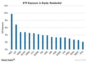 uploads/2015/09/Chart-14-ETF1.png