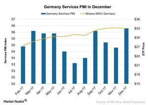 uploads///Germany Services PMI in December
