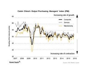 uploads///China composite PMI