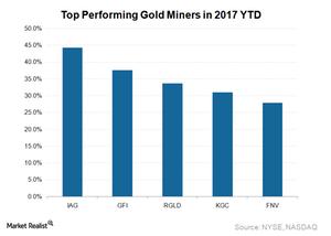 uploads/2017/12/Gold-picks-1.png