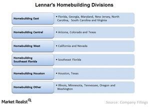 uploads/2015/03/Chart-3-Homebuilding-Divisions31.jpg