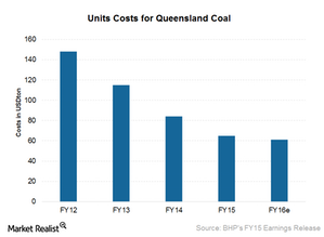 uploads/2015/09/Coal-costs1.png