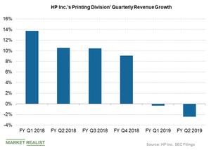 uploads/2019/05/HPs-printing-revenue-growth-1.png
