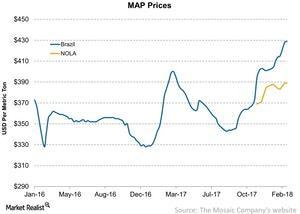uploads/2018/02/MAP-Prices-2018-02-19-1.jpg