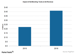 uploads///Impact of ad blocking