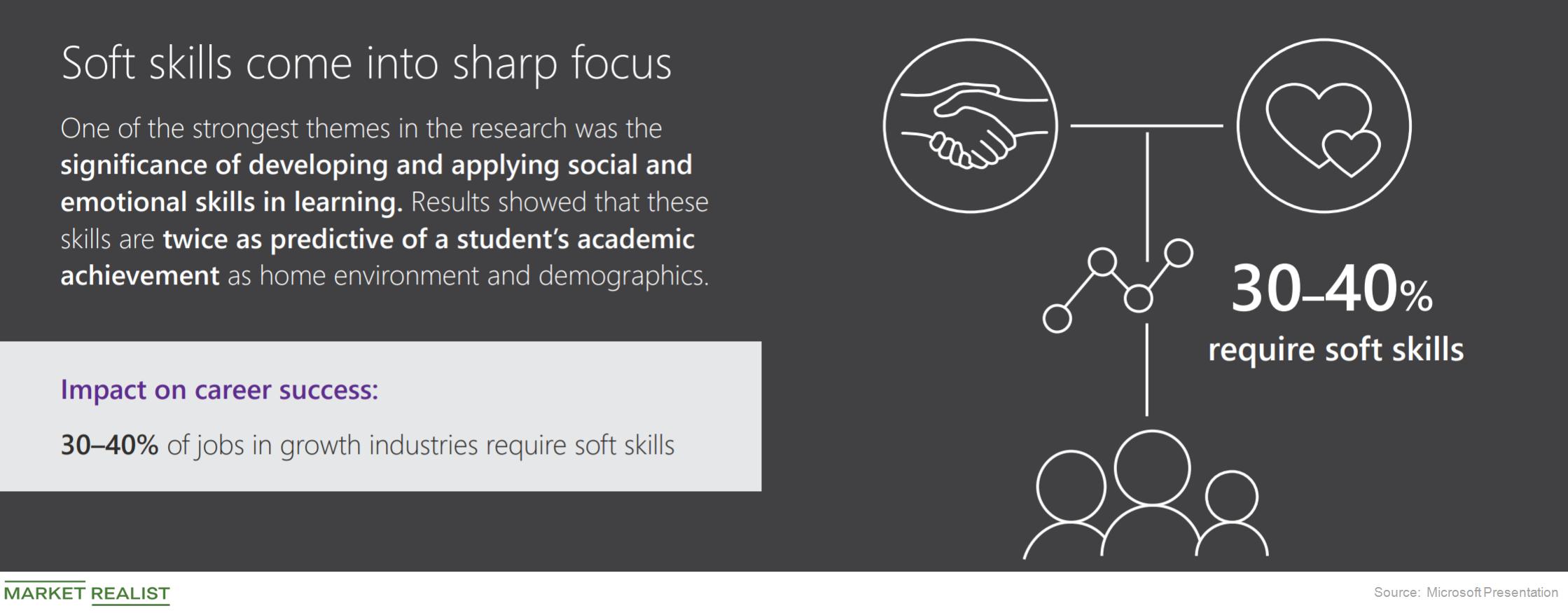uploads///Flipgrid impact on education