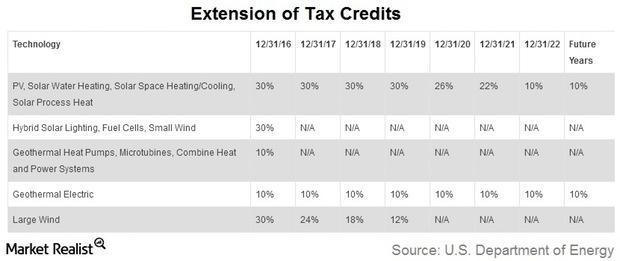 uploads///Tax credits