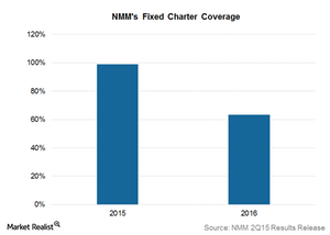 uploads/2015/08/Charter-coverage1.png