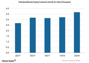 uploads/2018/04/INTU_QuickBooks-Customer-1.png