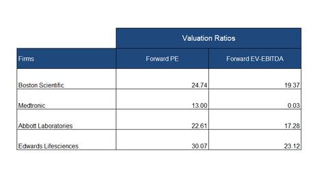 uploads/2018/10/valuation-2.png