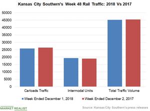 uploads/2018/12/Chart-8-KSU-1.png