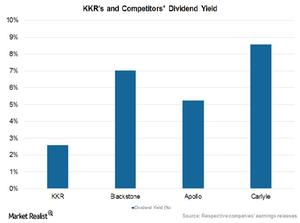 uploads///KKR distributions