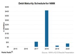 uploads/2016/02/Debt-maturity1.png