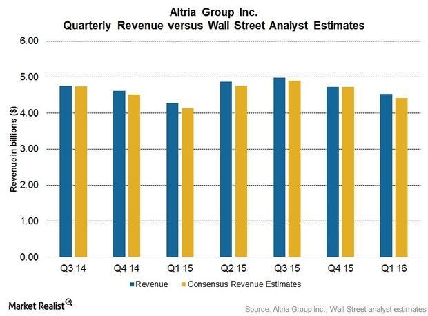 uploads///Q revenue overview