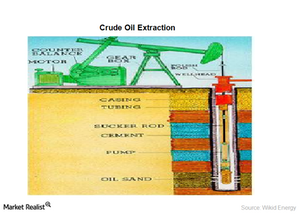 uploads///crude oil extraction