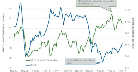 uploads/2017/12/OPEC-2.png
