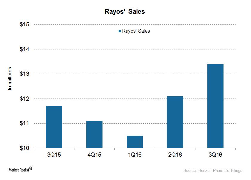 uploads///Rayos