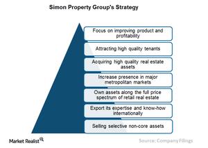 uploads/2015/09/Chart-6-strategy1.png