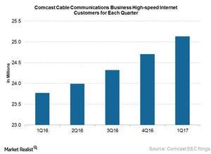 uploads///Comcast HSI customers