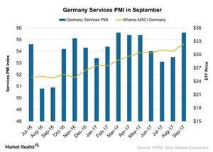 uploads///Germany Services PMI in September