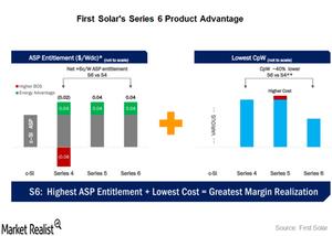 uploads///FSLR series  product advantage