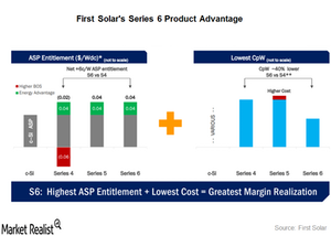 uploads/2016/11/FSLR-series-6-product-advantage-1.png