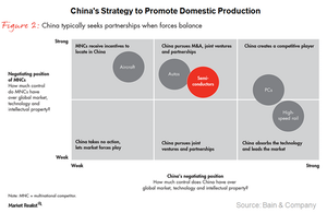 uploads///A_Semiconductrs_CHina semiconductor efforts