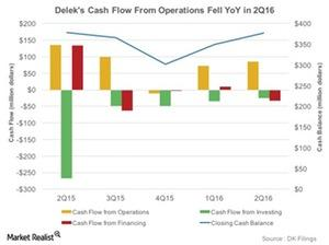 uploads/2016/09/Cash-flow-1.jpg