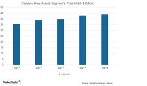 uploads/2018/05/Real-assets-1.png