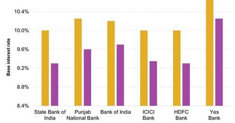 uploads/2016/04/Base-Rate-of-Some-Indian-Banks1.jpg