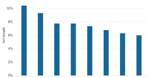 uploads/2016/03/GDP.png