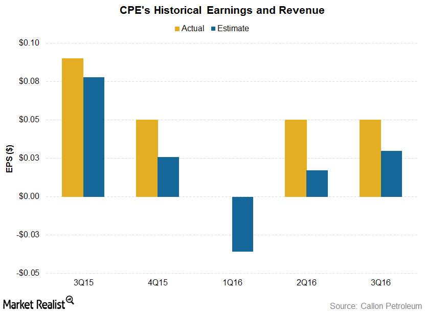 uploads///earnings