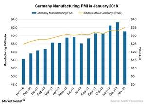 uploads///Germany Manufacturing PMI in January