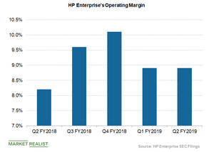 uploads/2019/05/HPE-operating-margin-2-1.png