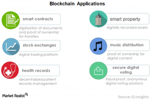 uploads/2018/01/7-Blockchain-applications-1.png